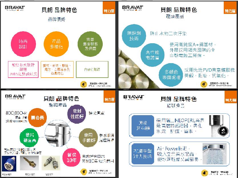 品牌形象包裝與活動規劃